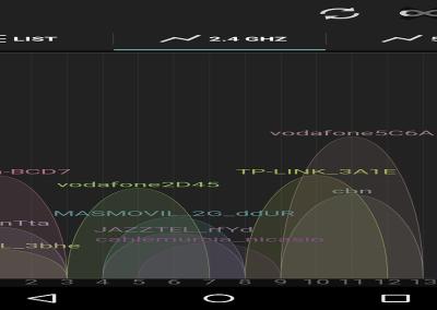 Convierte tu teléfono Android en un analizador Wi-Fi